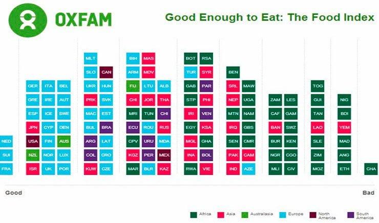 informe-oxfam